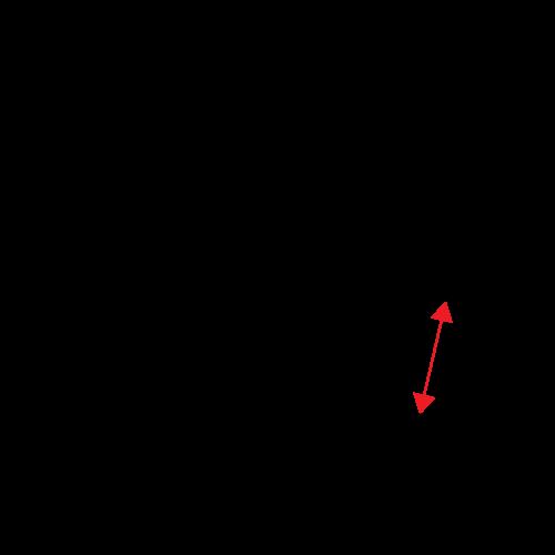 Товщина дроту 3 - 5 мм