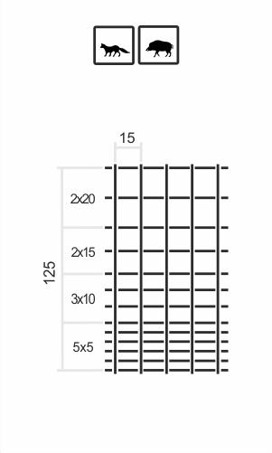 Розмір вічка 5 х 15  - 15 х 15 мм