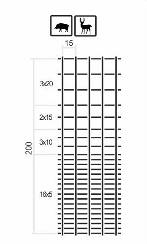 Довжина 25 - 50 м